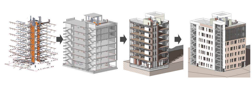 Процесс создания BIM-модели